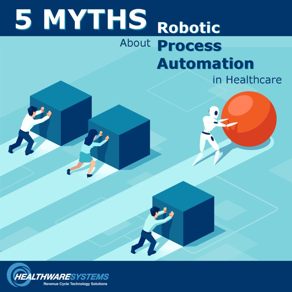 A robot pushes a ball far ahead of human workers pushing cubes; and the blog title appears: 5 Myths About Robotic Process Automation in Healthcare.